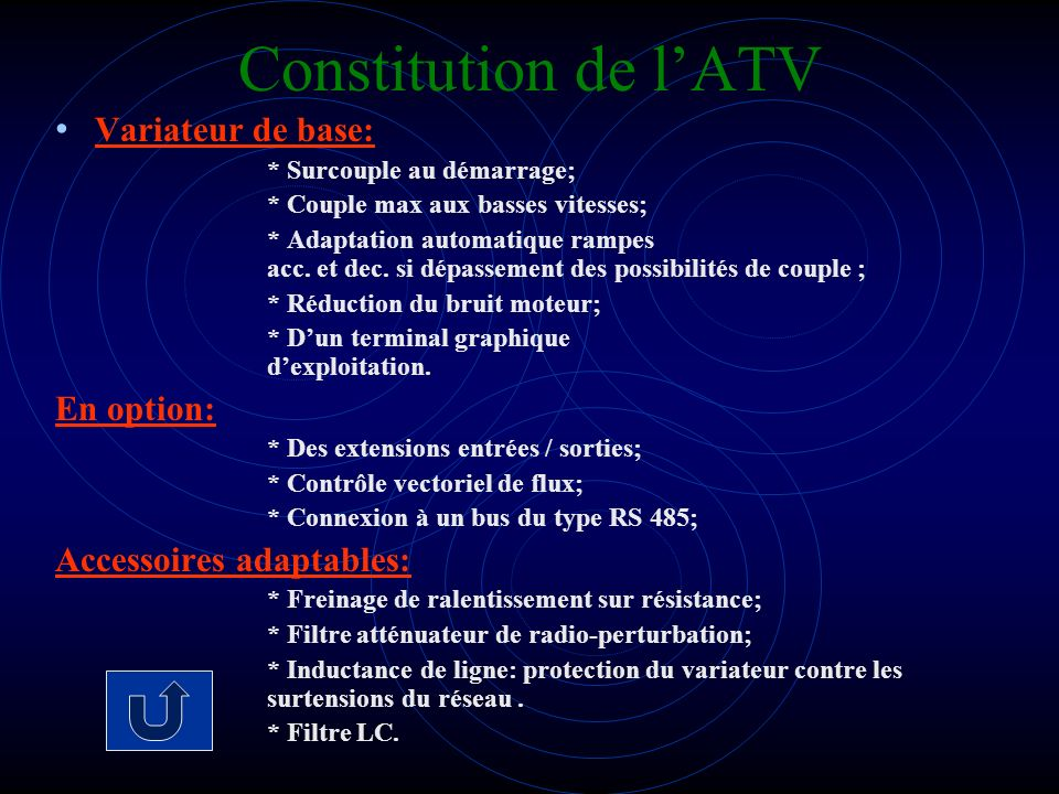 Constitution de l'ATV Variateur de base: En option: