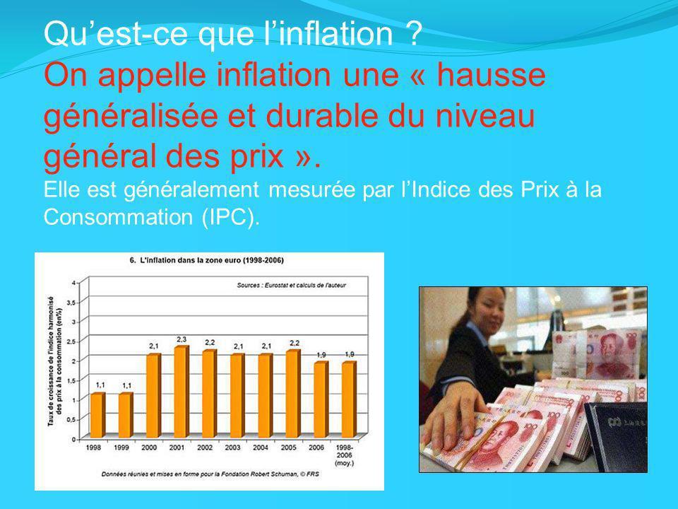 Qu'est-ce que l'inflation