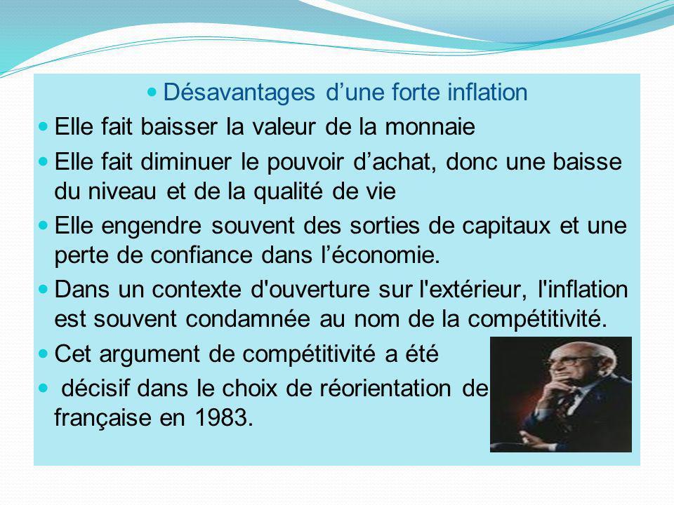 Désavantages d'une forte inflation
