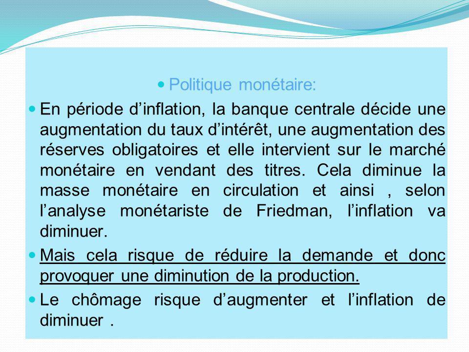 Politique monétaire: