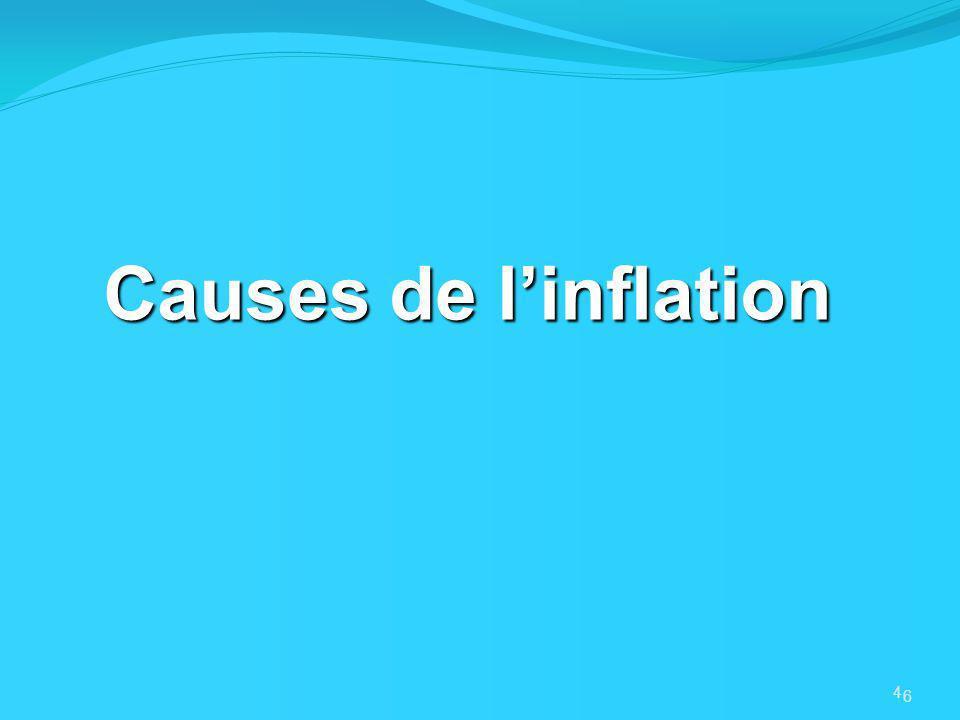 Causes de l'inflation 6