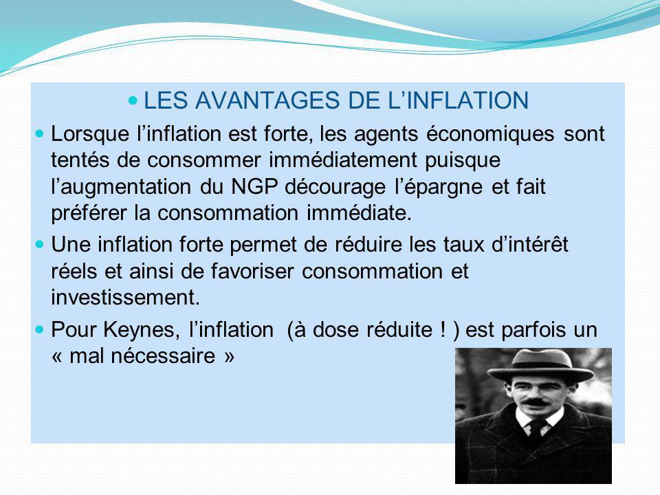 LES AVANTAGES DE L'INFLATION