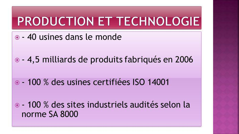 Production et Technologie