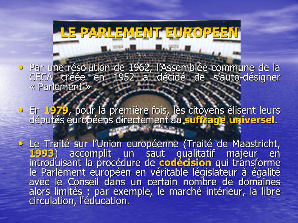 LE PARLEMENT EUROPEEN Par une résolution de 1962, l'Assemblée commune de la CECA créée en 1952 a décidé de s'auto-désigner « Parlement »