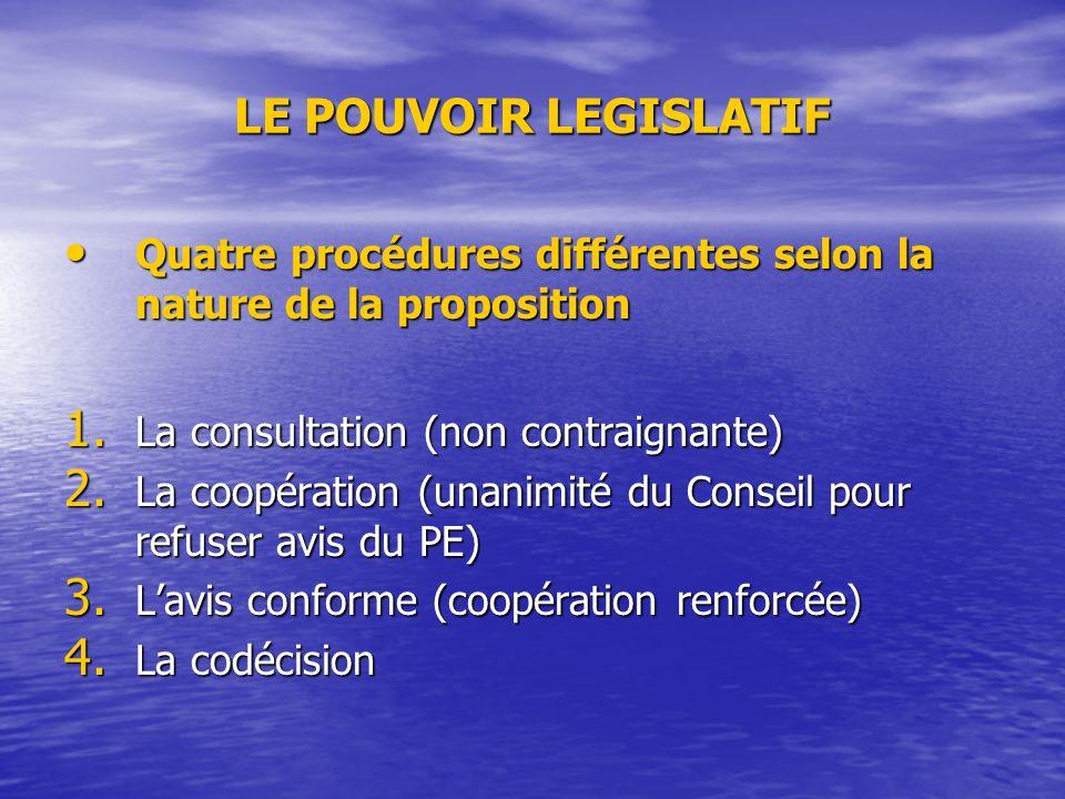 LE POUVOIR LEGISLATIF Quatre procédures différentes selon la nature de la proposition. La consultation (non contraignante)