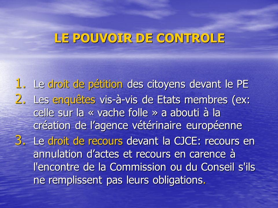 LE POUVOIR DE CONTROLE Le droit de pétition des citoyens devant le PE