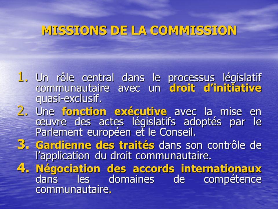 MISSIONS DE LA COMMISSION