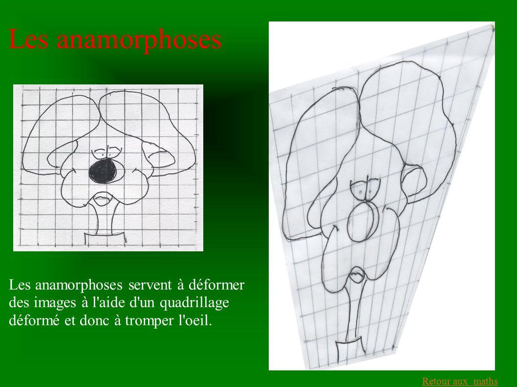 Les anamorphoses Les anamorphoses servent à déformer des images à l aide d un quadrillage déformé et donc à tromper l oeil.