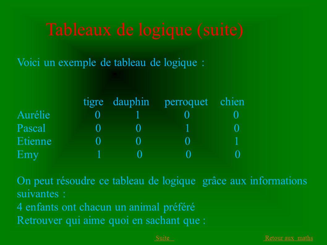Tableaux de logique (suite)