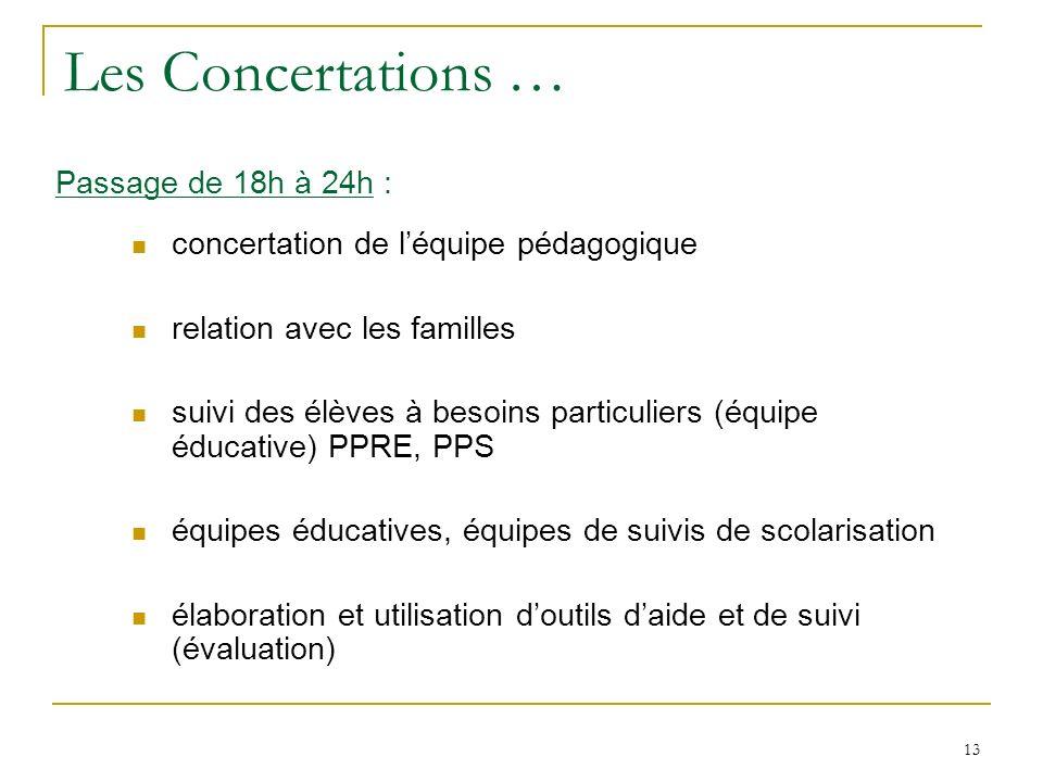 Les Concertations … Passage de 18h à 24h :