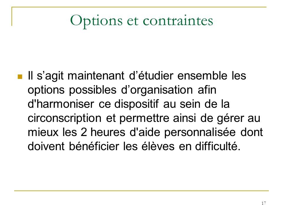 Options et contraintes