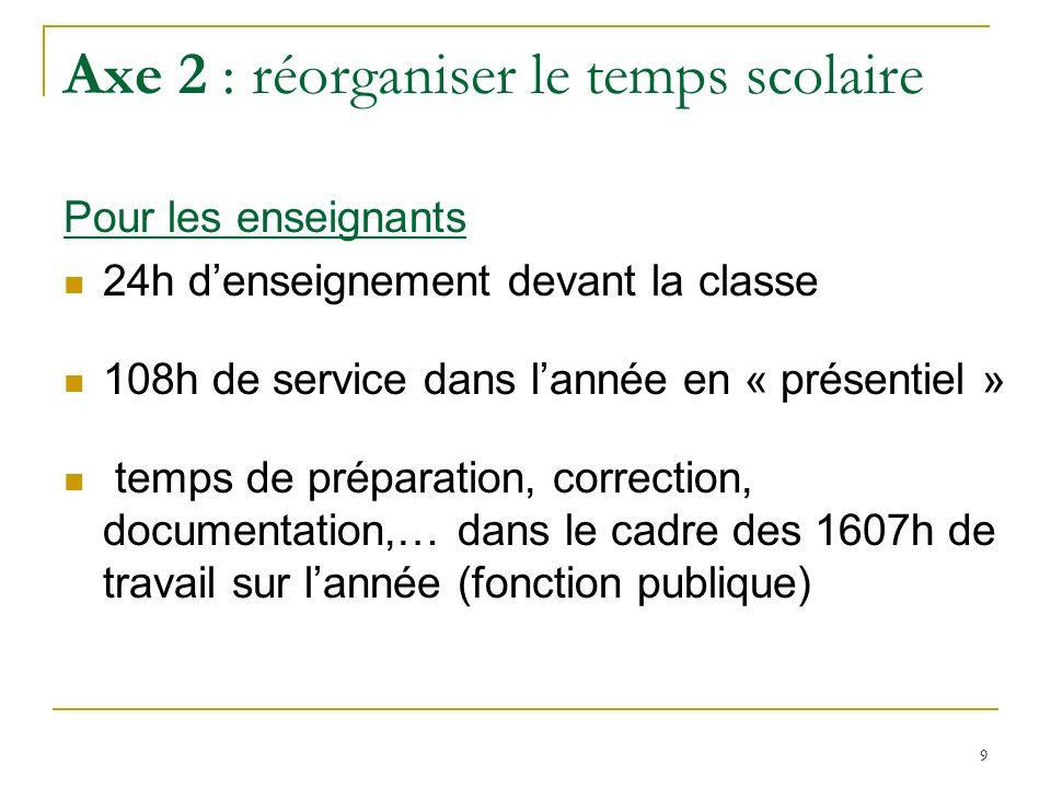 Axe 2 : réorganiser le temps scolaire