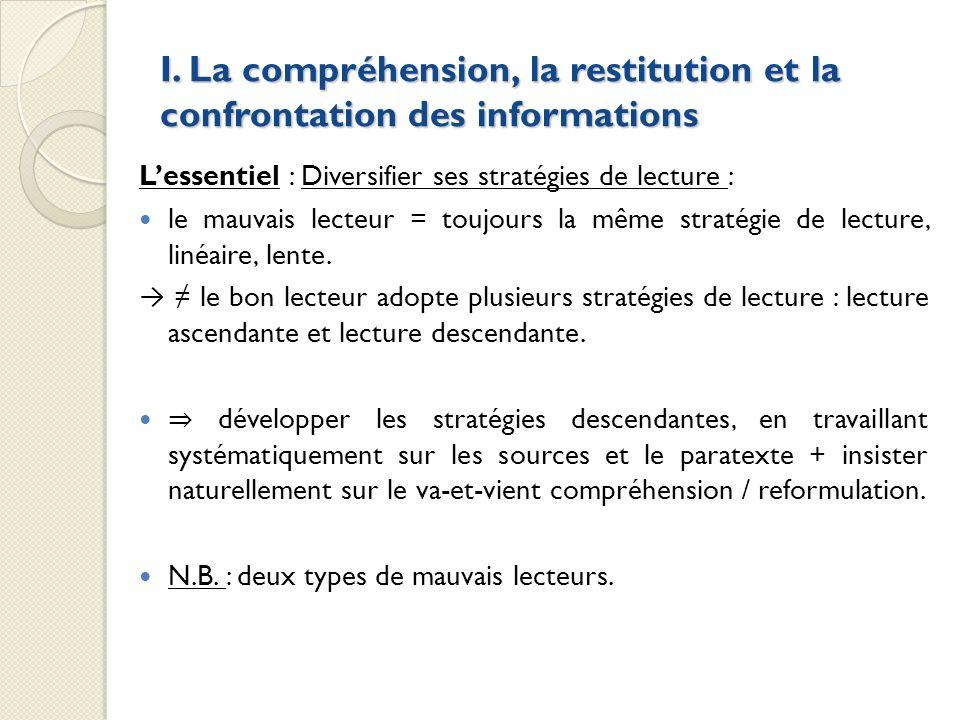 I. La compréhension, la restitution et la confrontation des informations