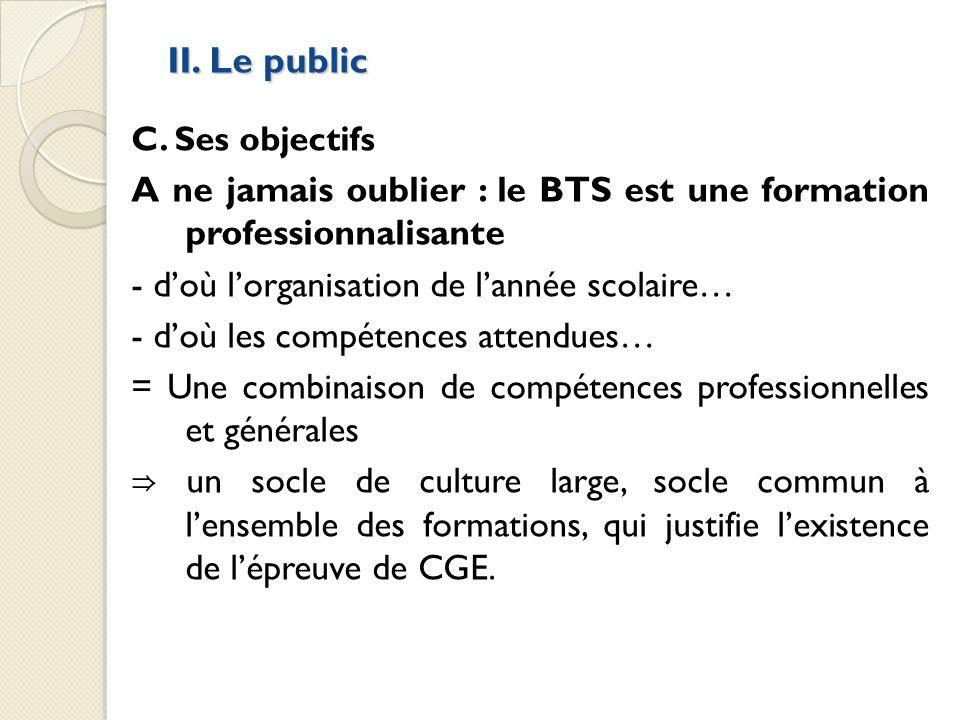 II. Le public C. Ses objectifs. A ne jamais oublier : le BTS est une formation professionnalisante.