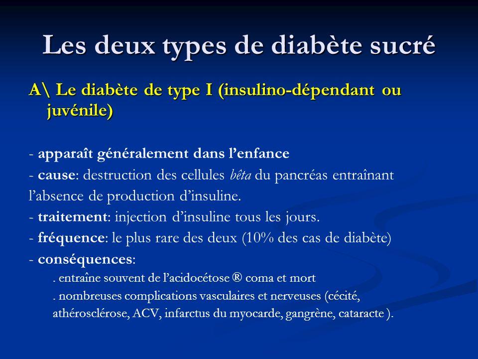 Les deux types de diabète sucré