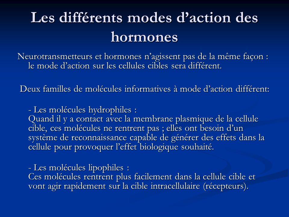 Les différents modes d'action des hormones