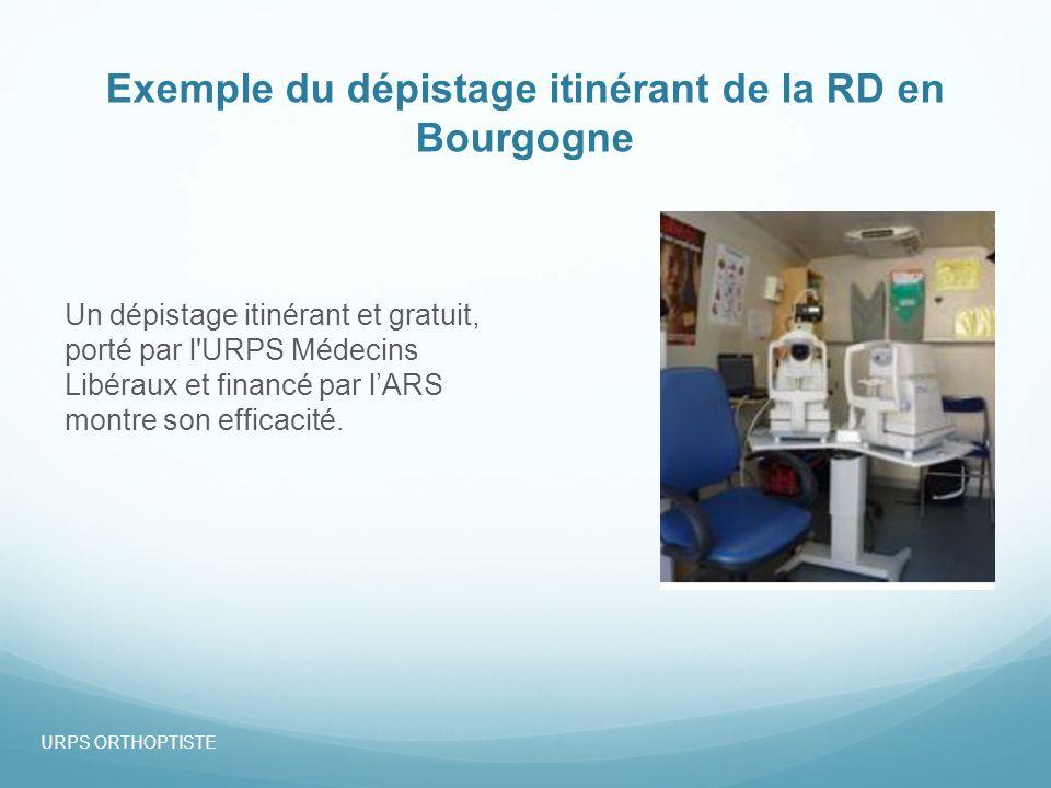 Exemple du dépistage itinérant de la RD en Bourgogne