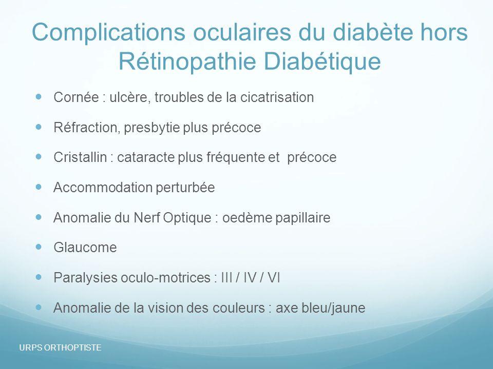 Complications oculaires du diabète hors Rétinopathie Diabétique