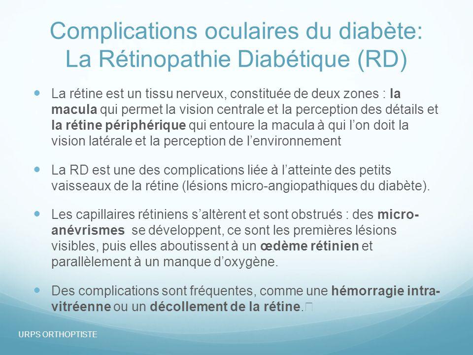 Complications oculaires du diabète: La Rétinopathie Diabétique (RD)