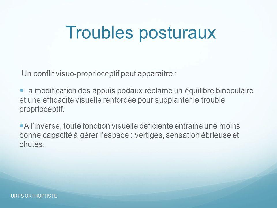 Troubles posturaux Un conflit visuo-proprioceptif peut apparaitre :