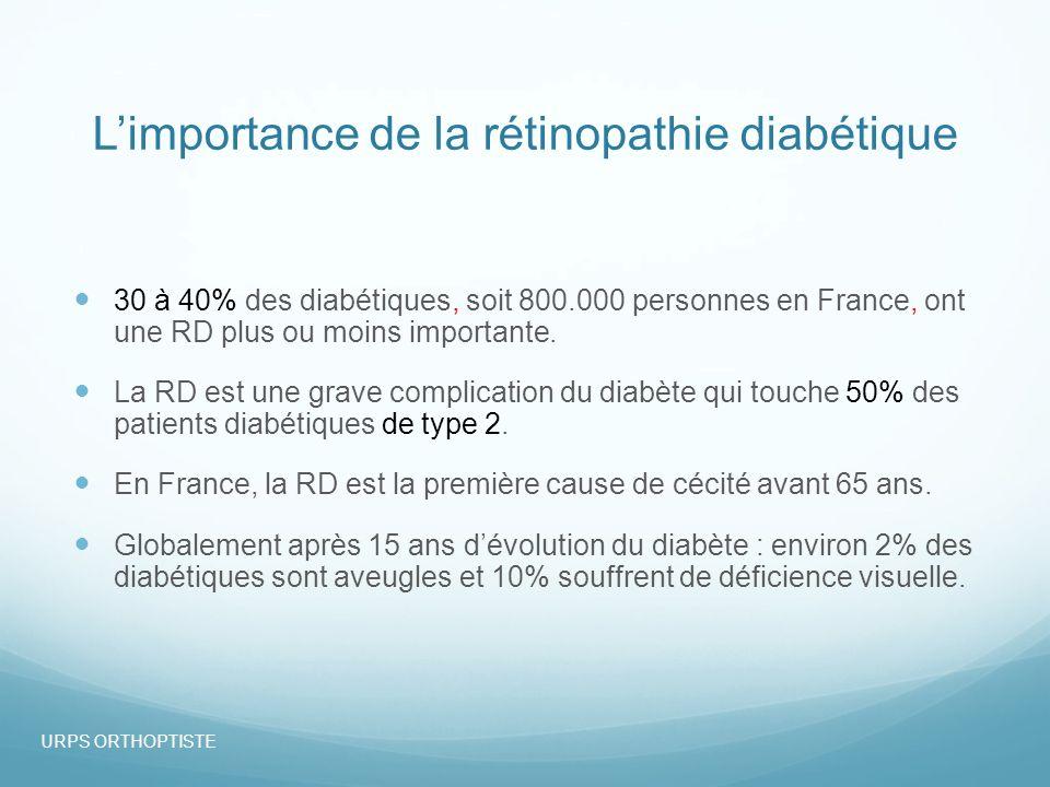 L'importance de la rétinopathie diabétique