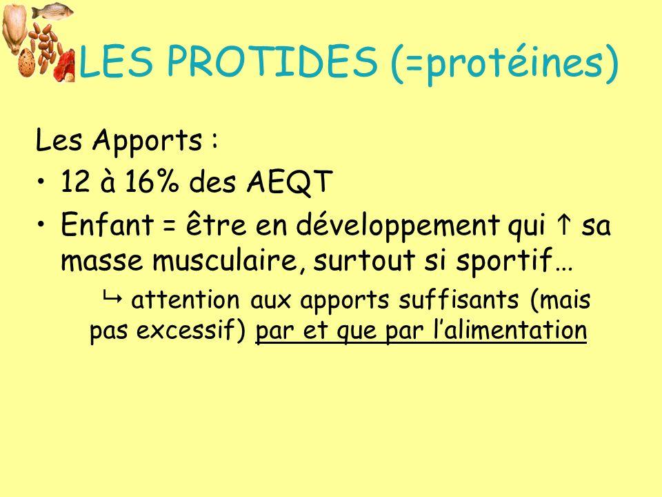 LES PROTIDES (=protéines)