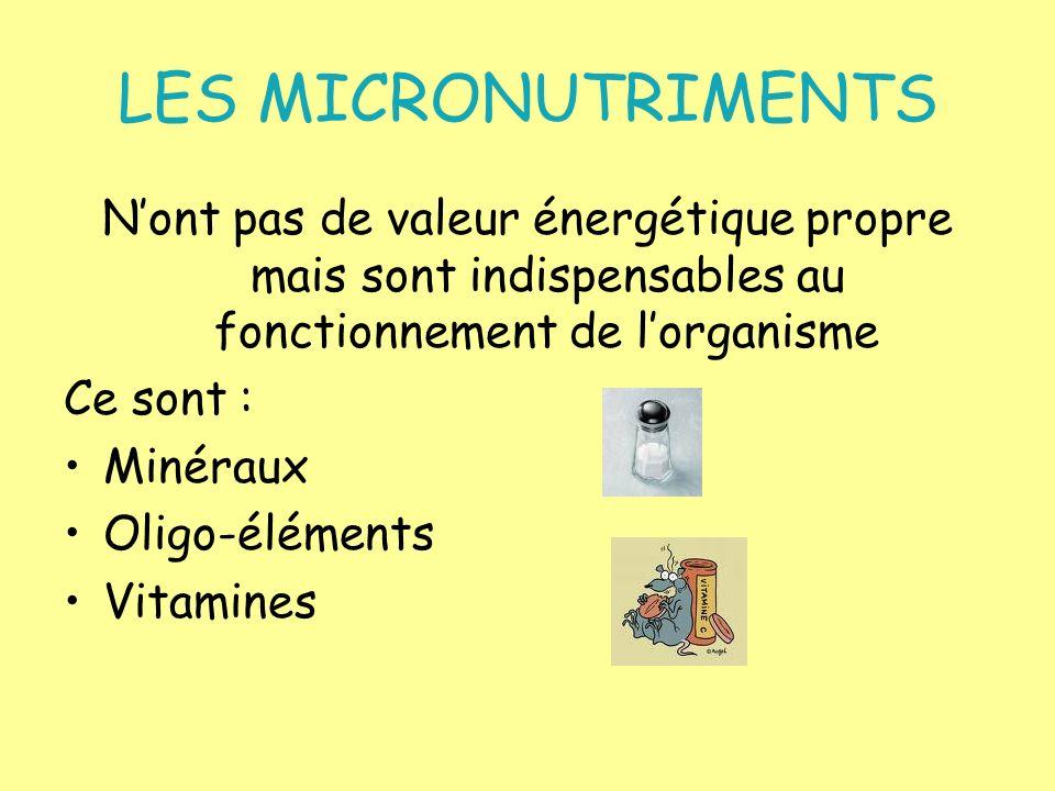 LES MICRONUTRIMENTS N'ont pas de valeur énergétique propre mais sont indispensables au fonctionnement de l'organisme.