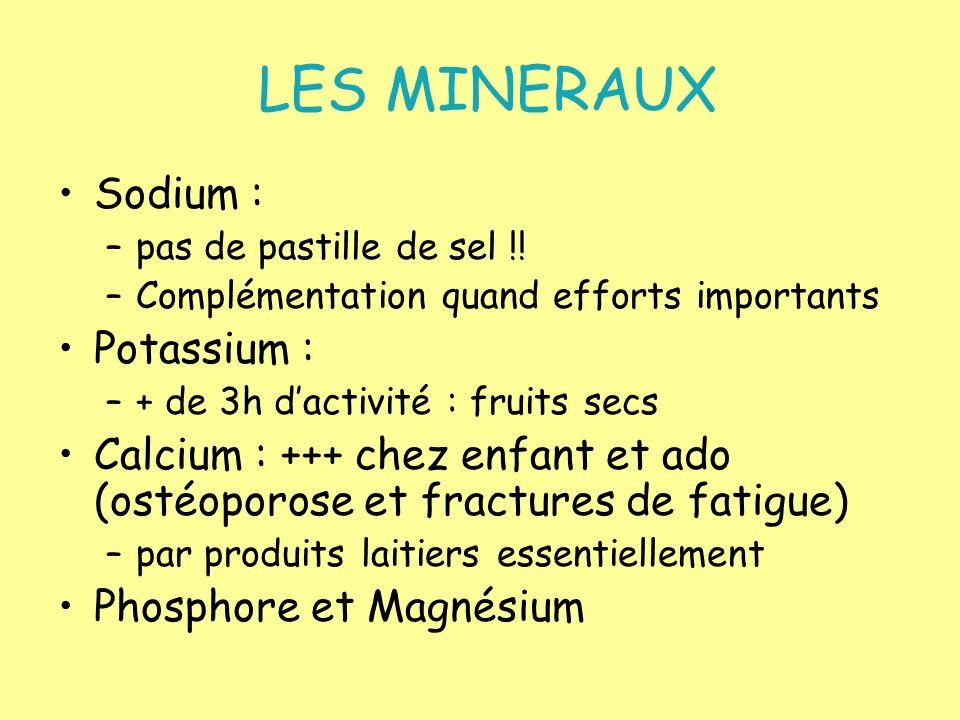 LES MINERAUX Sodium : Potassium :