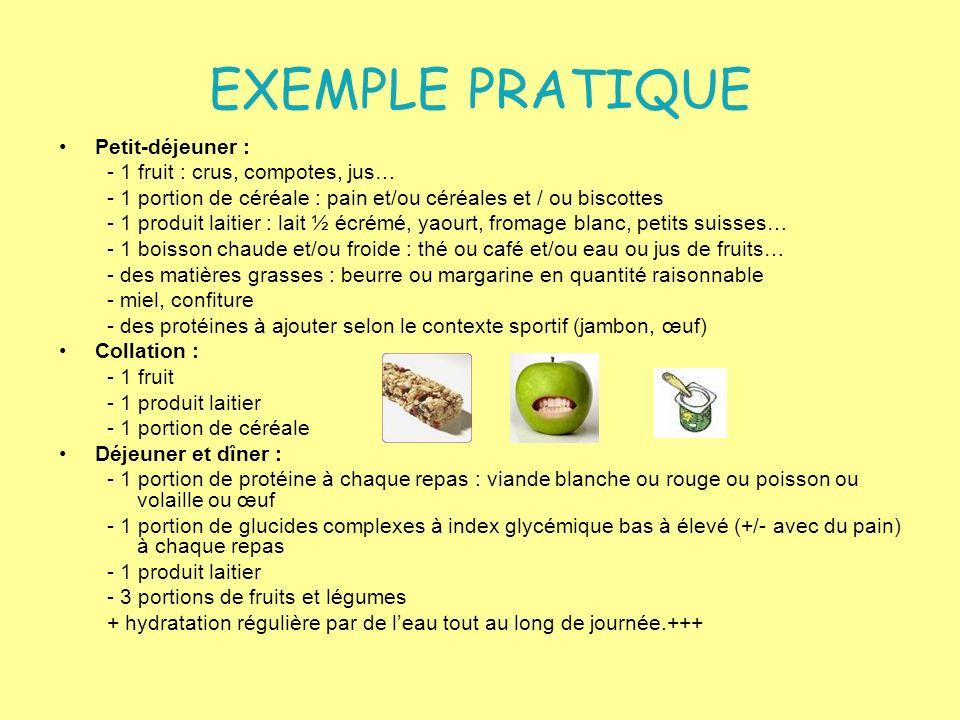 EXEMPLE PRATIQUE Petit-déjeuner : - 1 fruit : crus, compotes, jus…