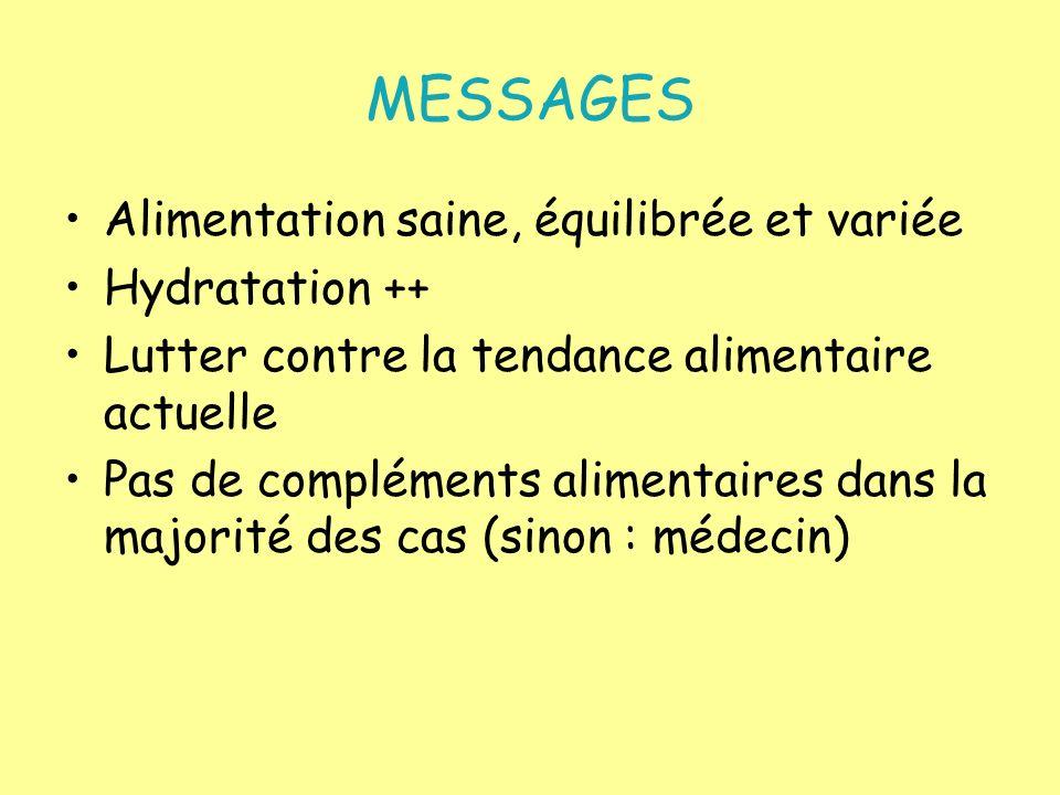 MESSAGES Alimentation saine, équilibrée et variée Hydratation ++