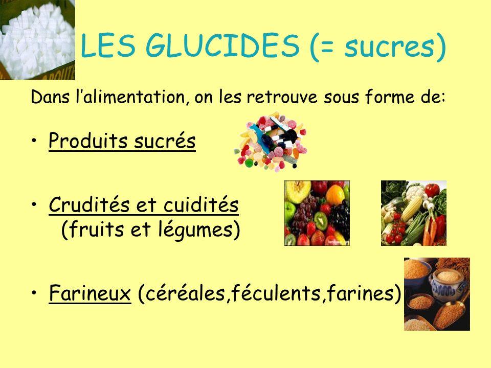 LES GLUCIDES (= sucres)