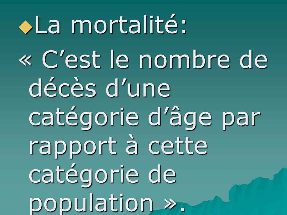 La mortalité: « C'est le nombre de décès d'une catégorie d'âge par rapport à cette catégorie de population ».