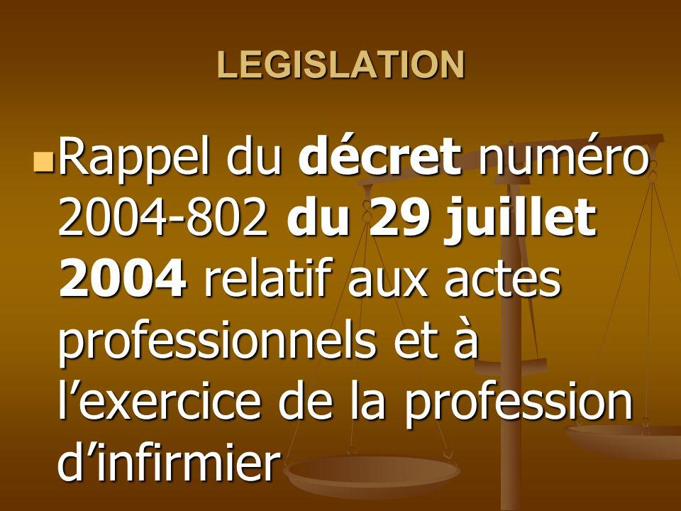 LEGISLATION Rappel du décret numéro 2004-802 du 29 juillet 2004 relatif aux actes professionnels et à l'exercice de la profession d'infirmier.