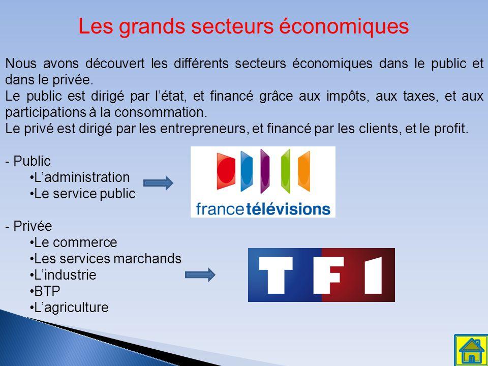 Les grands secteurs économiques