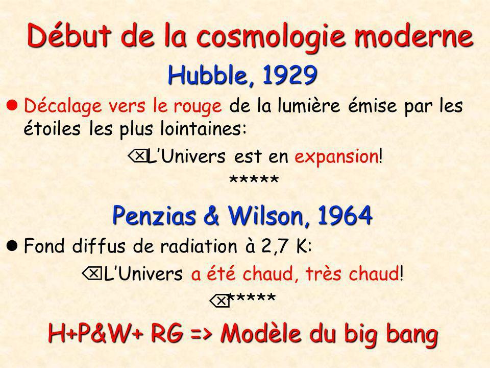 Début de la cosmologie moderne