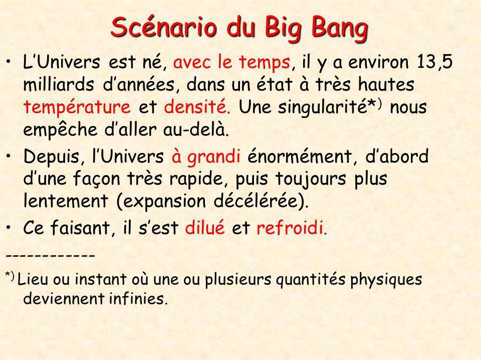 Scénario du Big Bang