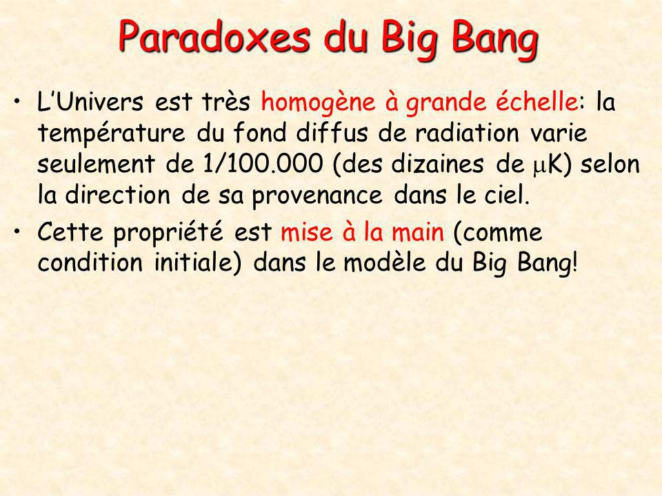 Paradoxes du Big Bang