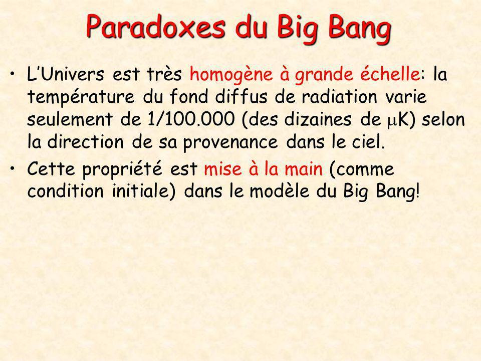 Paradoxes du Big Bang