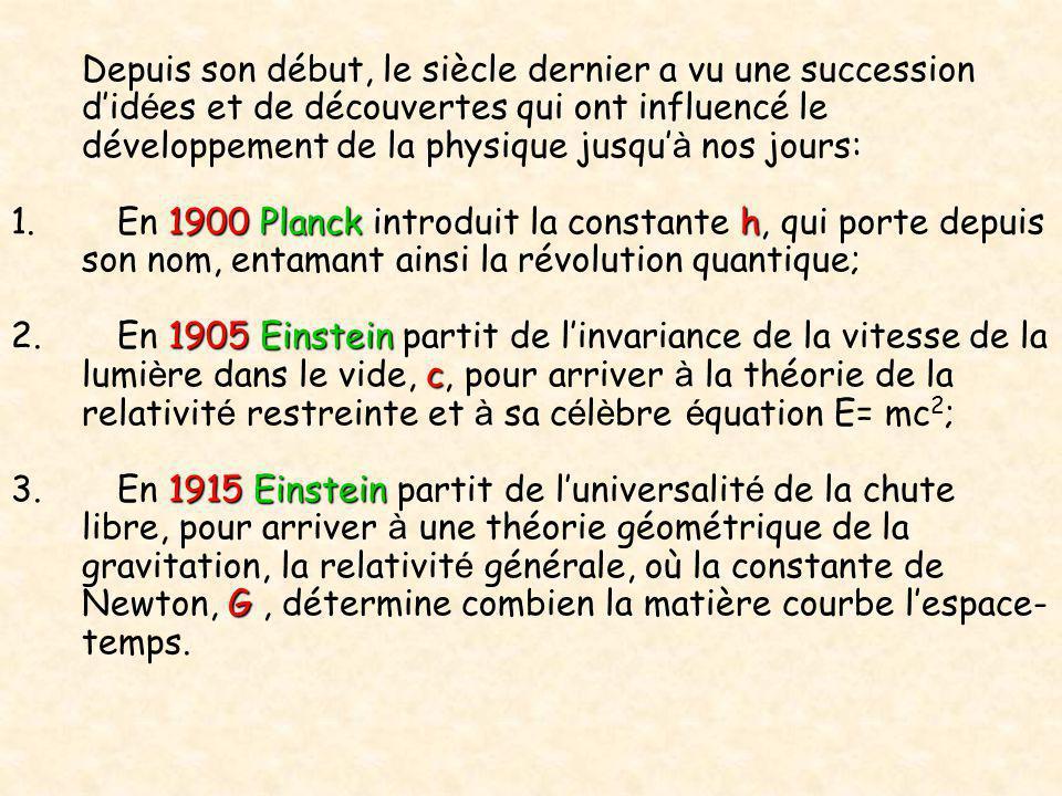 Depuis son début, le siècle dernier a vu une succession d'idées et de découvertes qui ont influencé le développement de la physique jusqu'à nos jours:
