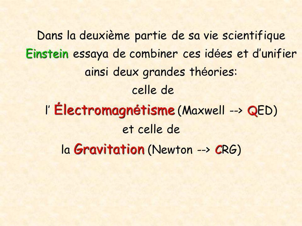 l' Électromagnétisme (Maxwell --> QED) et celle de