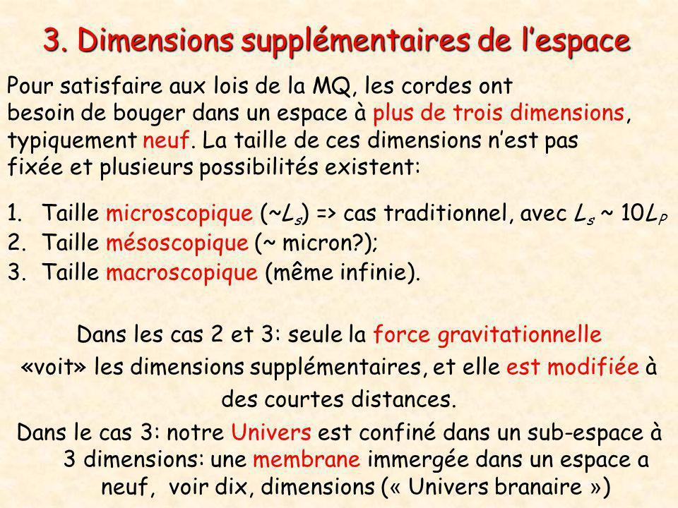 3. Dimensions supplémentaires de l'espace