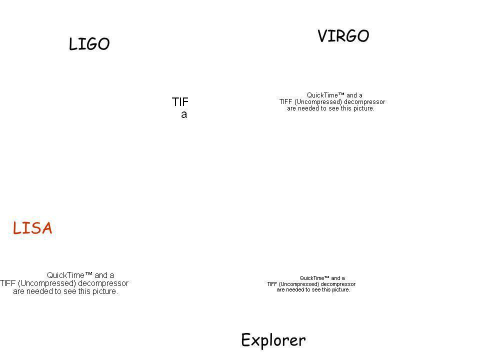 VIRGO LIGO LISA Explorer