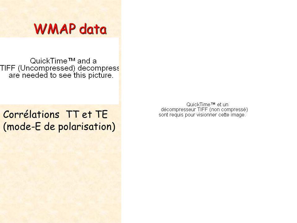WMAP data Corrélations TT et TE (mode-E de polarisation)