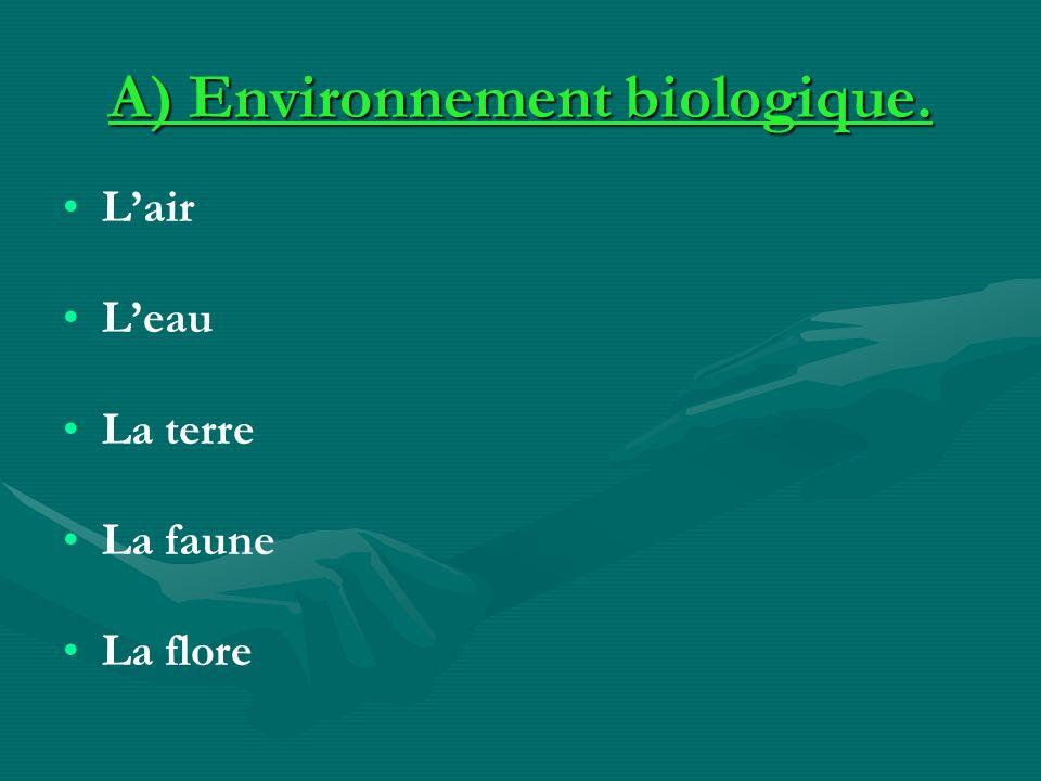 A) Environnement biologique.