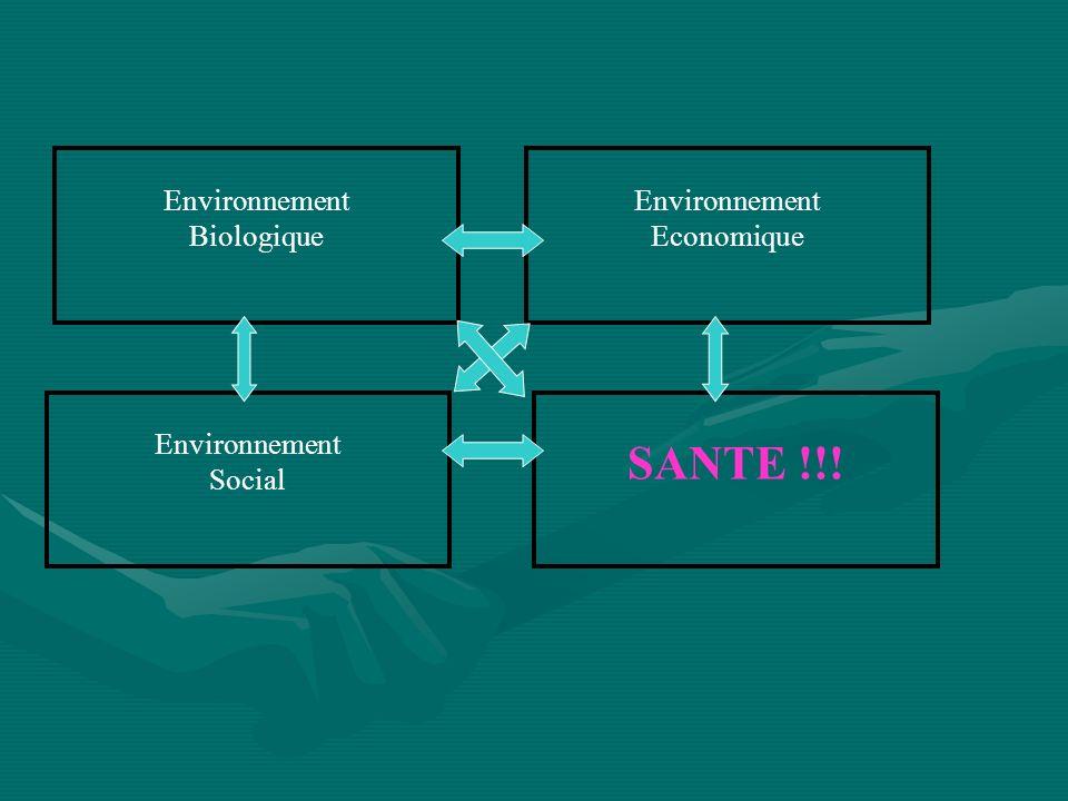 SANTE !!! Environnement Biologique Environnement Economique