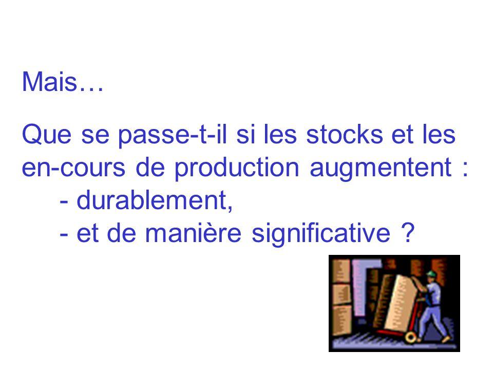 Mais… Que se passe-t-il si les stocks et les en-cours de production augmentent : - durablement, - et de manière significative