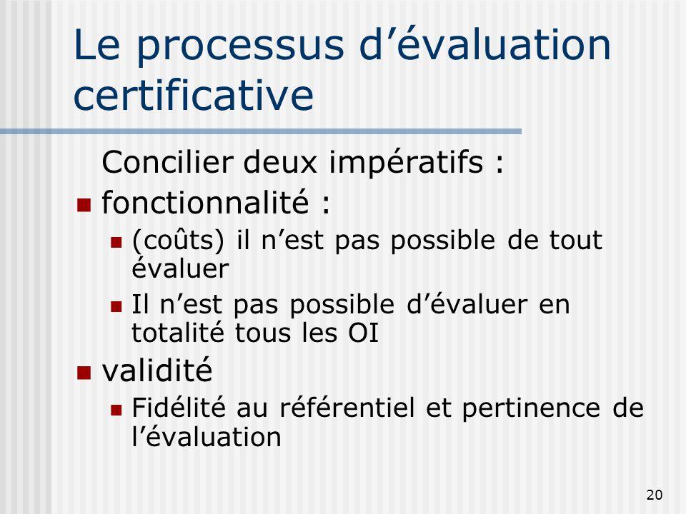 Le processus d'évaluation certificative