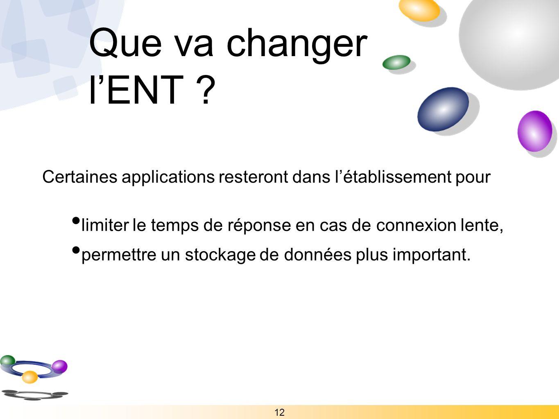Que va changer l'ENT Certaines applications resteront dans l'établissement pour.