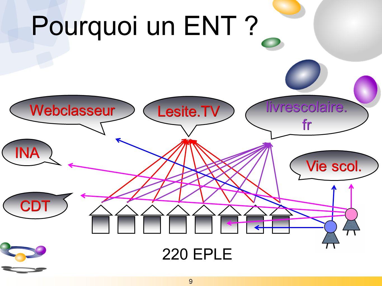 Pourquoi un ENT 220 EPLE livrescolaire.fr Webclasseur Lesite.TV INA