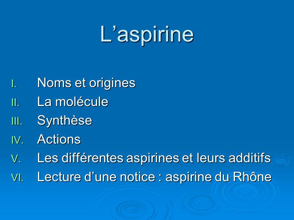 L'aspirine Noms et origines La molécule Synthèse Actions
